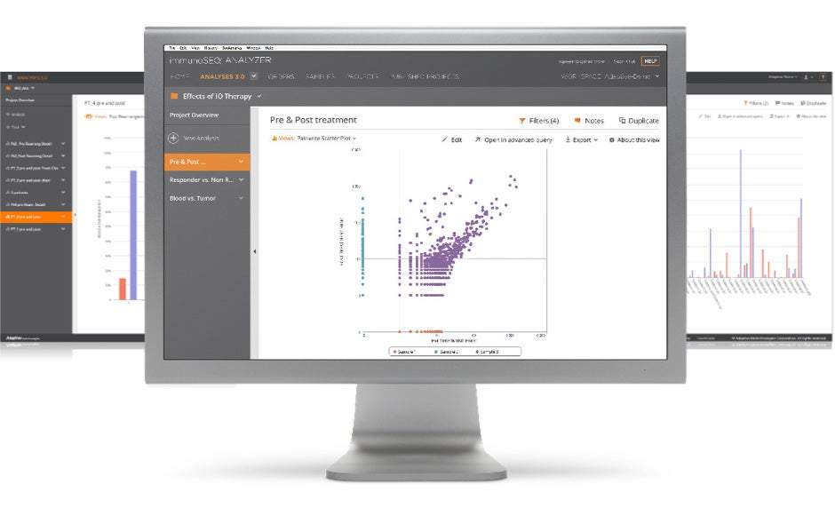 immunoSEQ From Data To Discovery
